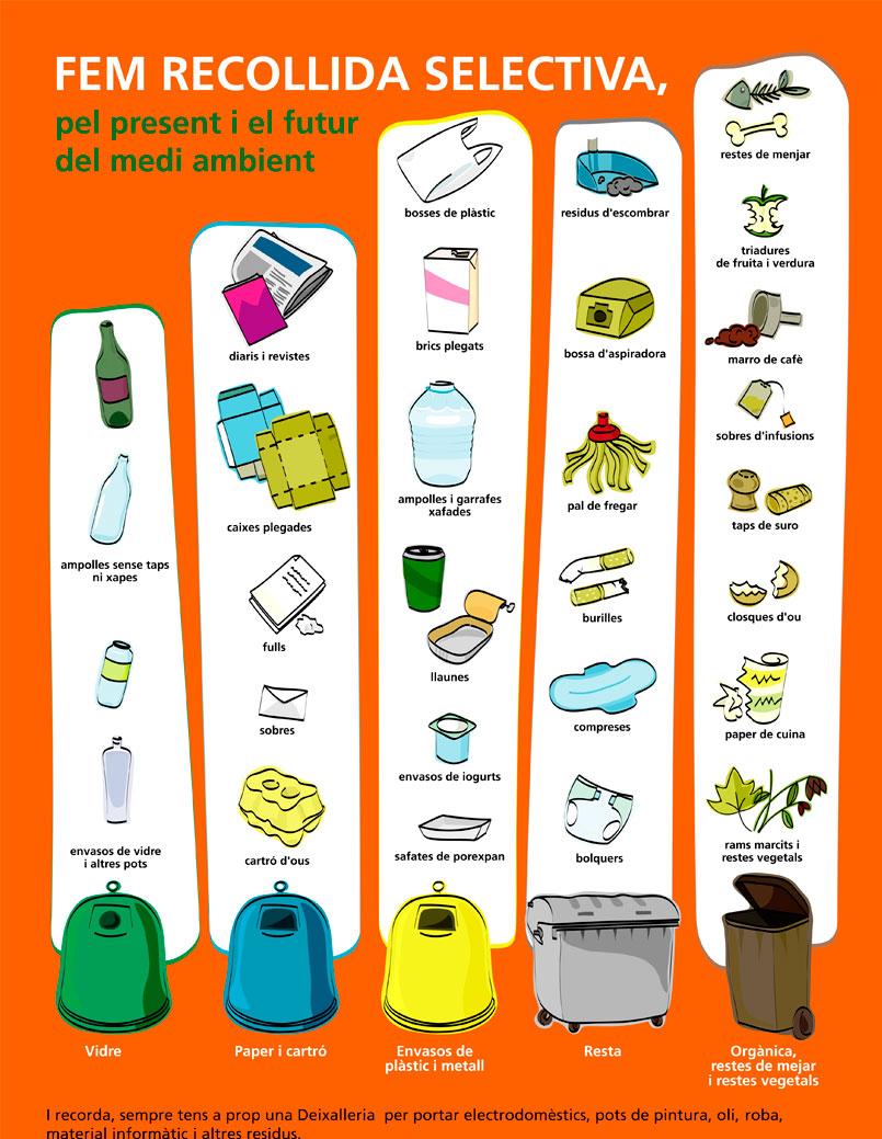IMATGE DIFERENTS FRACCIONS-CASTELLÀ